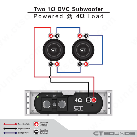 1 Ohm Dvc Subwoofer Speakers Are Rated At 1 Ohm At Each Pair Of Terminals And Connecting Two Pieces In Series For Subwoofer Wiring Subwoofer Subwoofer Speaker