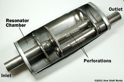 How Mufflers Work Make Your Vehicle Roar - Through