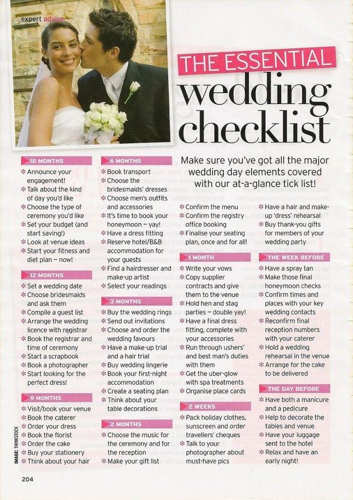 Wedding Checklist Template   Wedding Checklist   Pinterest   Wedding ...