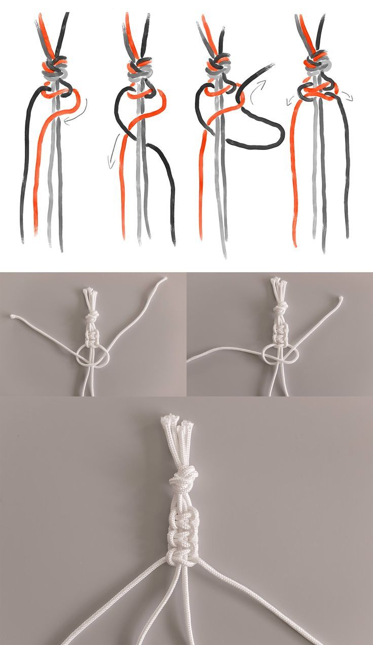 Photo of Make macrame yourself? How to knot hanging baskets, wall hangings & Co. – Life and Style Blog from Austria