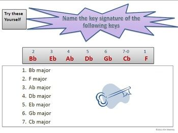 Music Theory Key Signatures | Teaching music, Music lessons