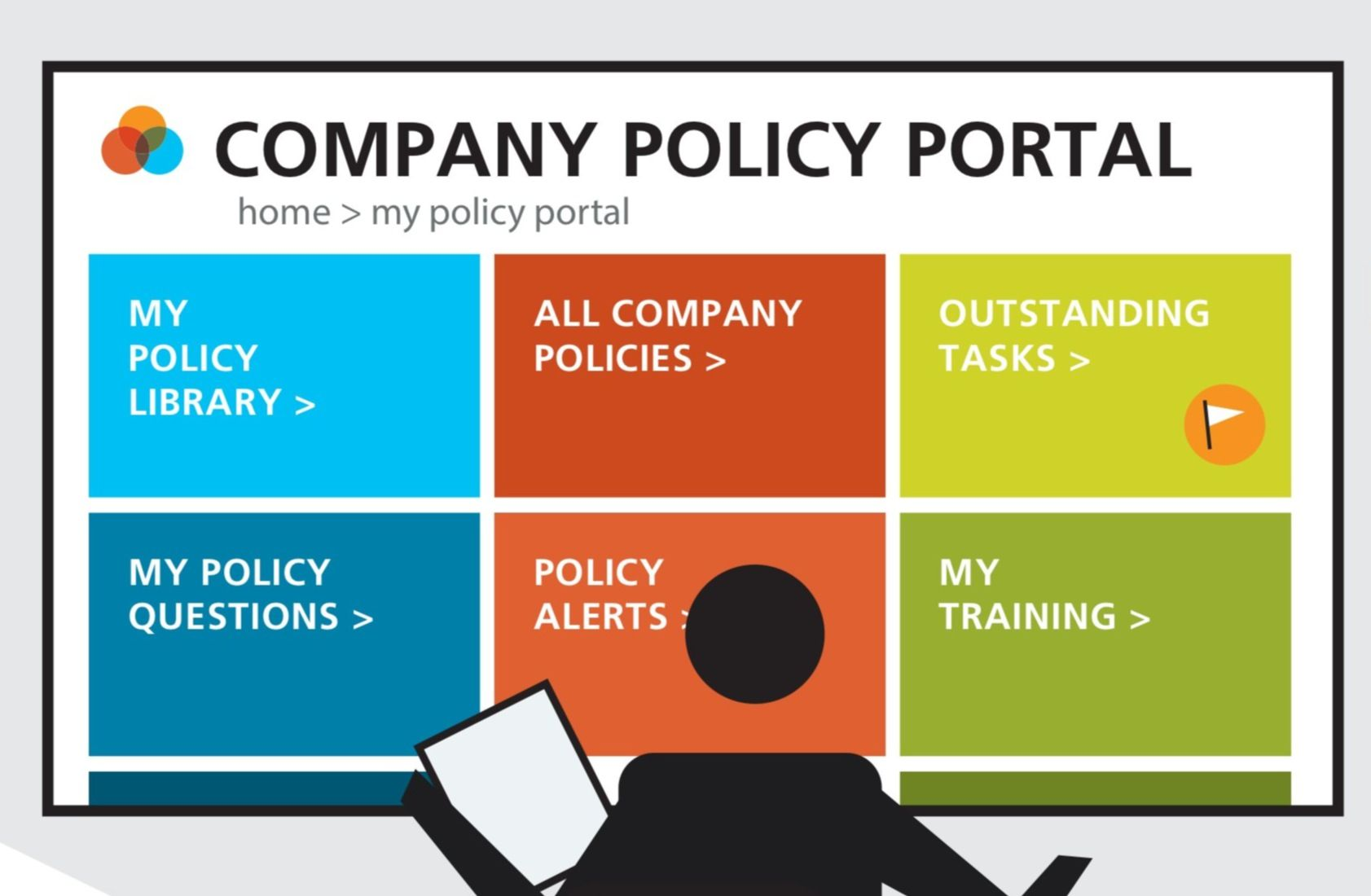 Policy Engagement Starts With Policy Writing Compliance Week Hr Management Policies Writing
