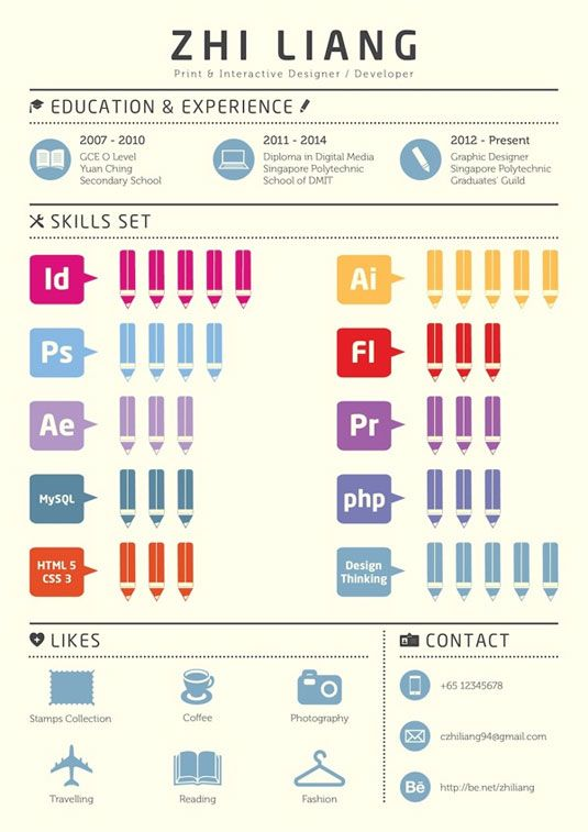 The 60 best infographics Infographic, Infographics and Guerrilla - proper font for resume