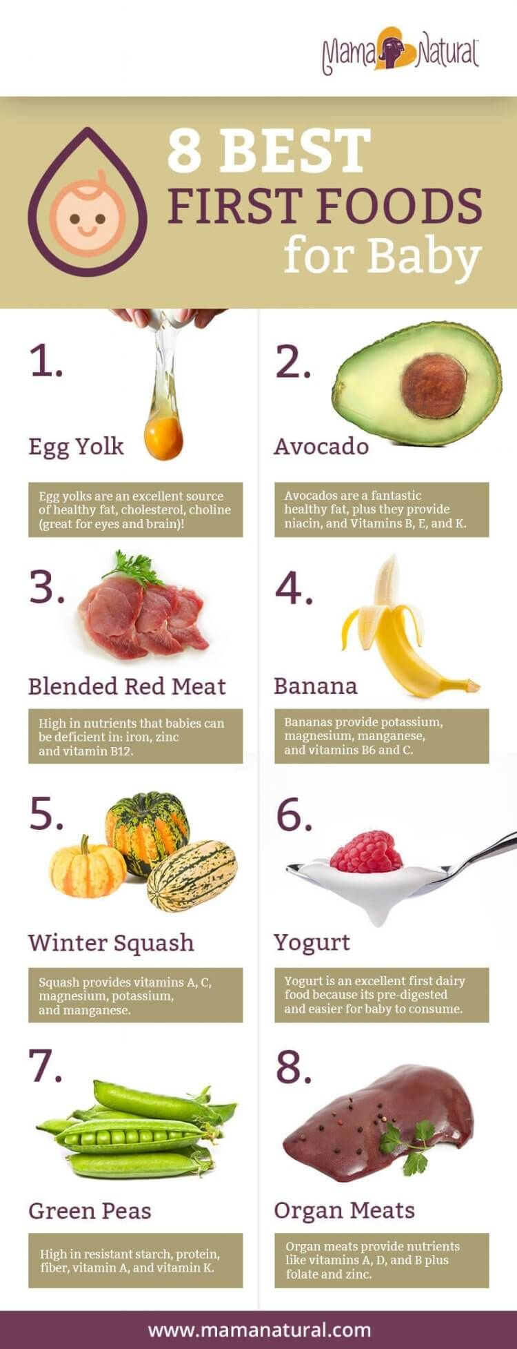 Baby's First Food The (Surprising) Best Foods to Start