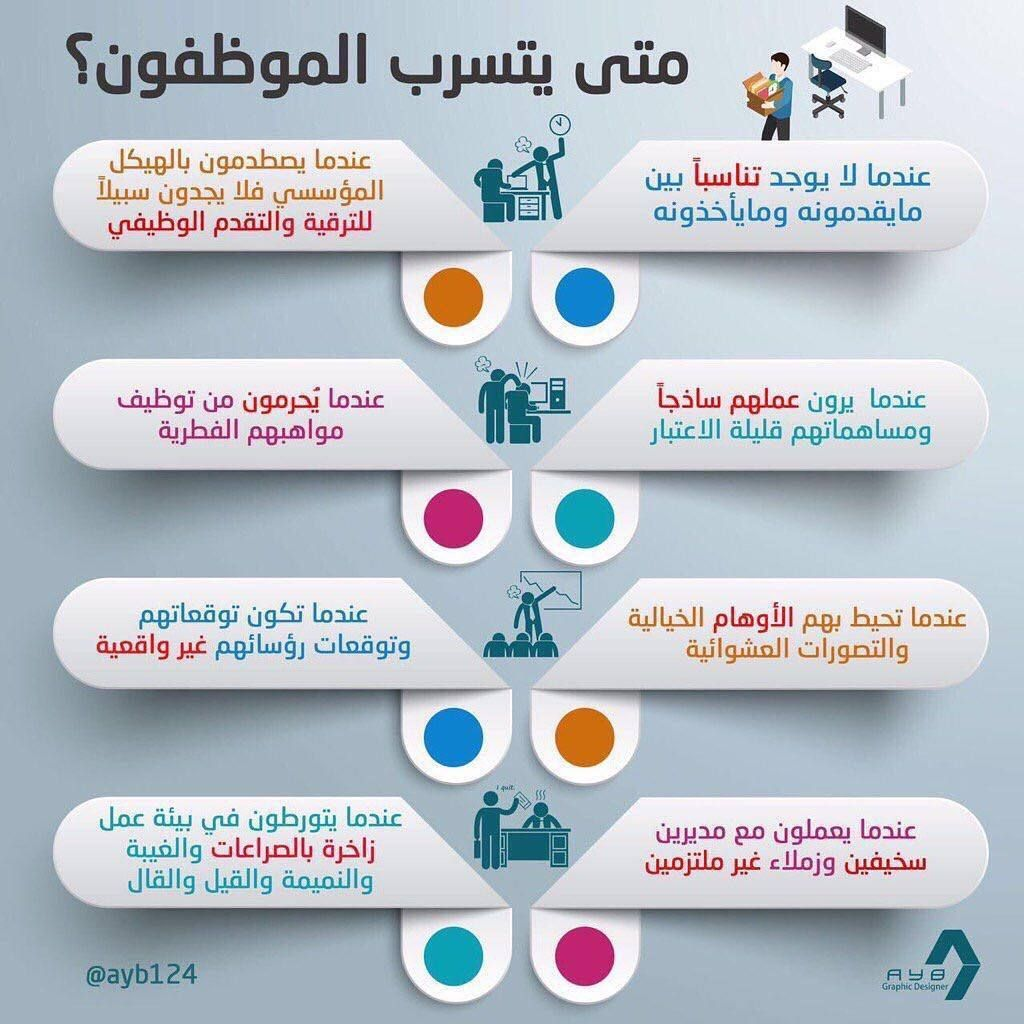 Pin By ام خالد On Stuff To Buy Better Life Life Management Self Development
