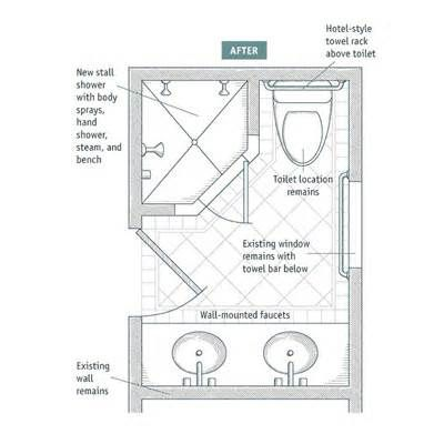 Small Bathroom Design 5 X 7 small bathroom layout 5 x 7 - bing images | bathrooms | pinterest