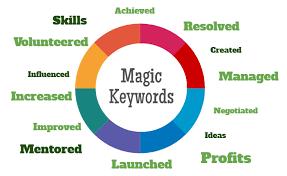 Resume Ae Secret To Create A Powerful Resume Keywords Foll Resume Key Words Resume Resume Words