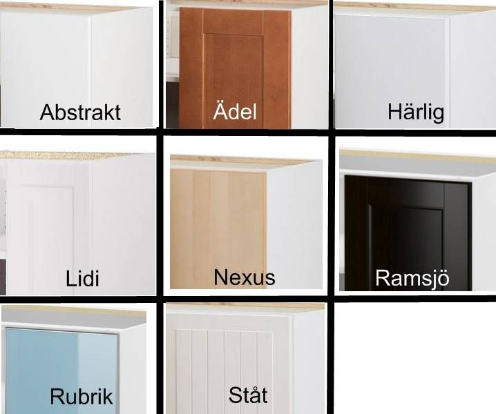 Here's How To Understand IKEA's Cabinet System