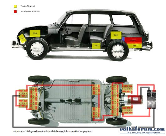 Vw type 3 squareback ev diy electric car forums ev pinterest vw type 3 squareback ev diy electric car forums publicscrutiny Image collections