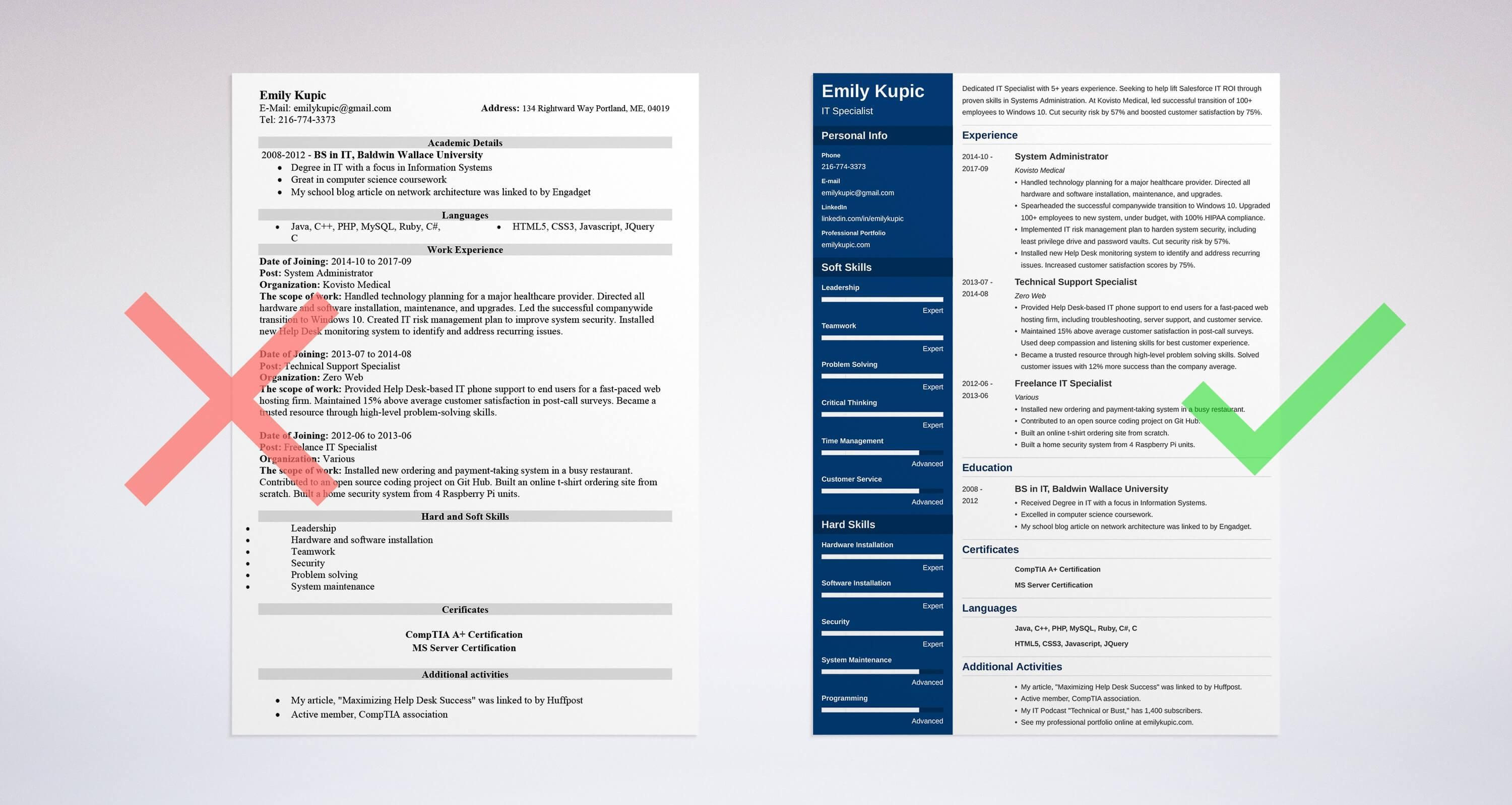 How to Start a Resume: A Complete Guide With Tips & 15+ Examples ...