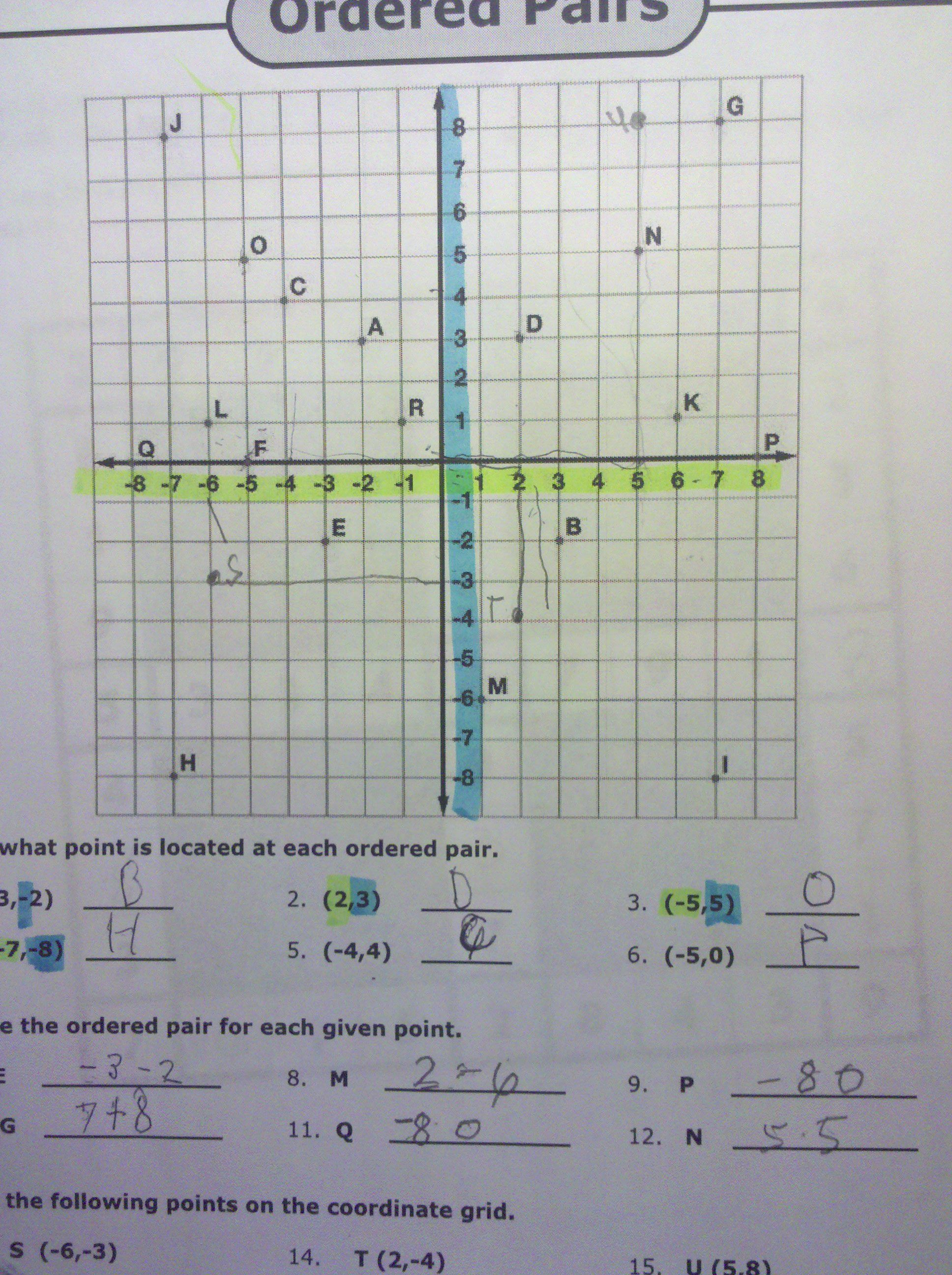 Scaffolding Ordered Pair Great Blog On Making Math