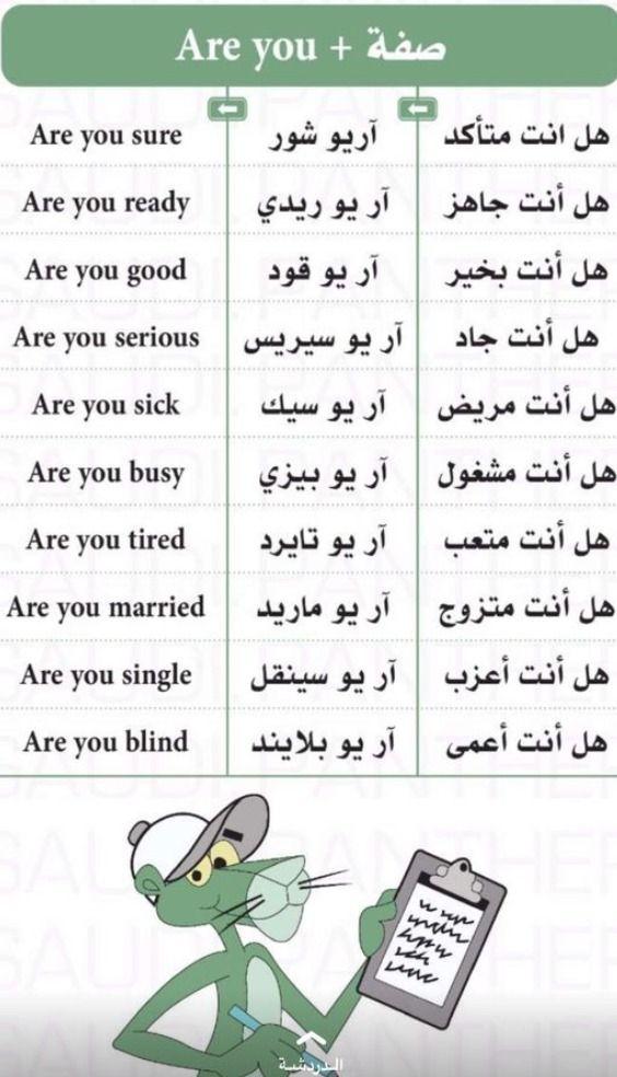 Islamic Greetings English Language Learning Grammar Learn English Words English Language Learning