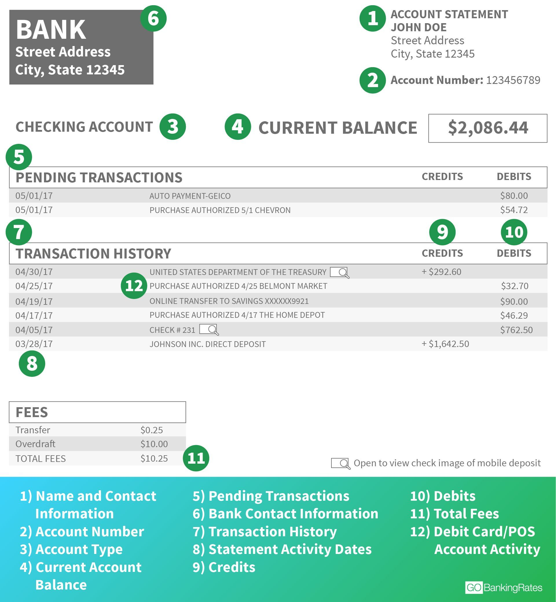 How To Get Statement Of Account From First Bank