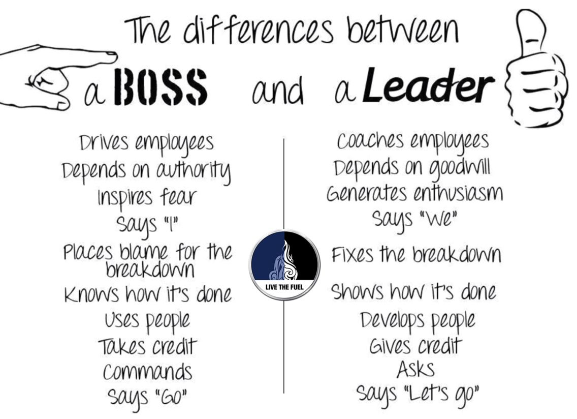 Traits Of A Boss Vs A Leader Be A Leader Boss Vs Leader Boss And Leader Leadership Quotes