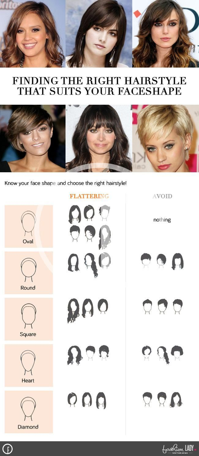 haircuts to flatter your face shape | brown hair colors