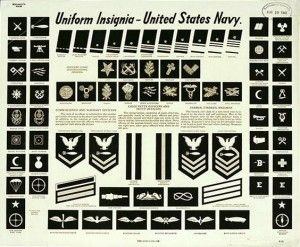 US Navy Uniform Insignia Poster, 1942  Love the lettering on
