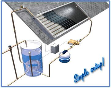 homemade solar water heater crazy homemade