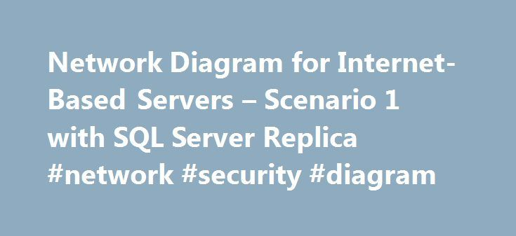 Network Diagram for Internet-Based Servers u2013 Scenario 1 with SQL - network diagram