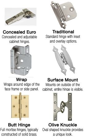 Cabinet Hinges Build Com Cabinet Hinges Cabinet Hardware