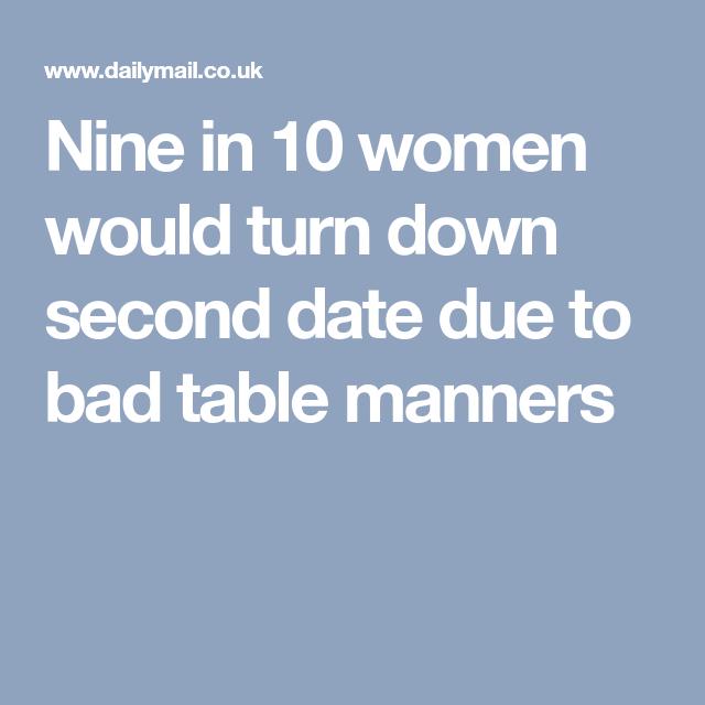 second date etiquette