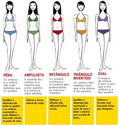 565996e6b59a Modelos de Biquíni ideal para Você 3 | Moda | Pinterest | Asesoria ...