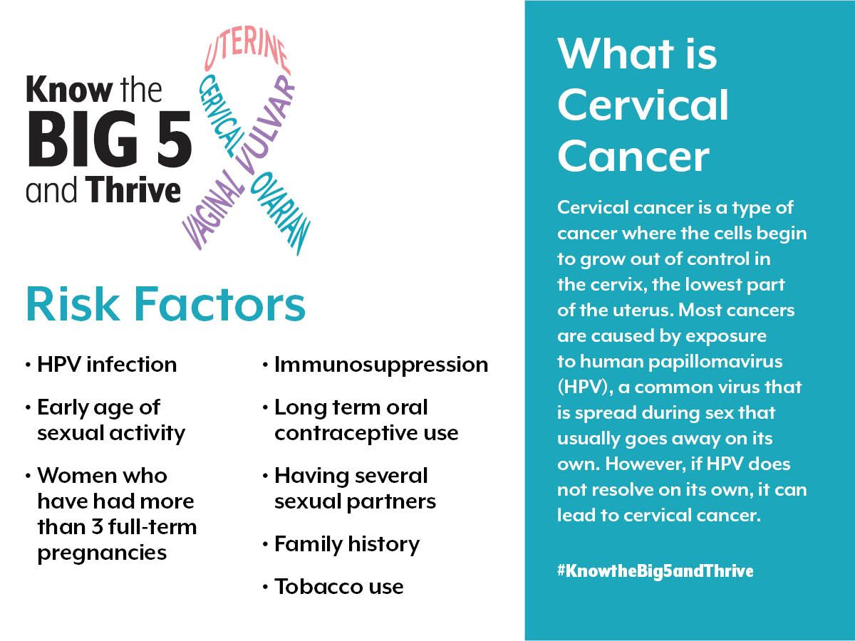 Are You at Risk of Getting Cervical Cancer