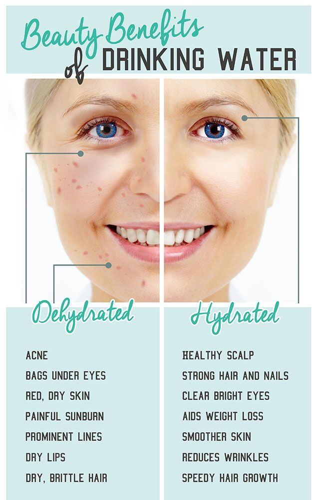 Drinking More Water Is Good For Your Skin Skin Benefits Skin Healing Water Benefits For Skin