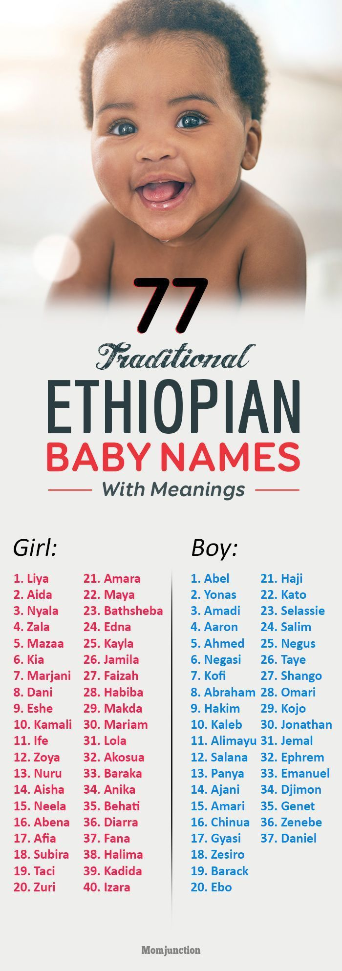 77 Traditional Ethiopian Baby Names With Meanings Baby Names And Meanings Baby Names Cool Baby Names