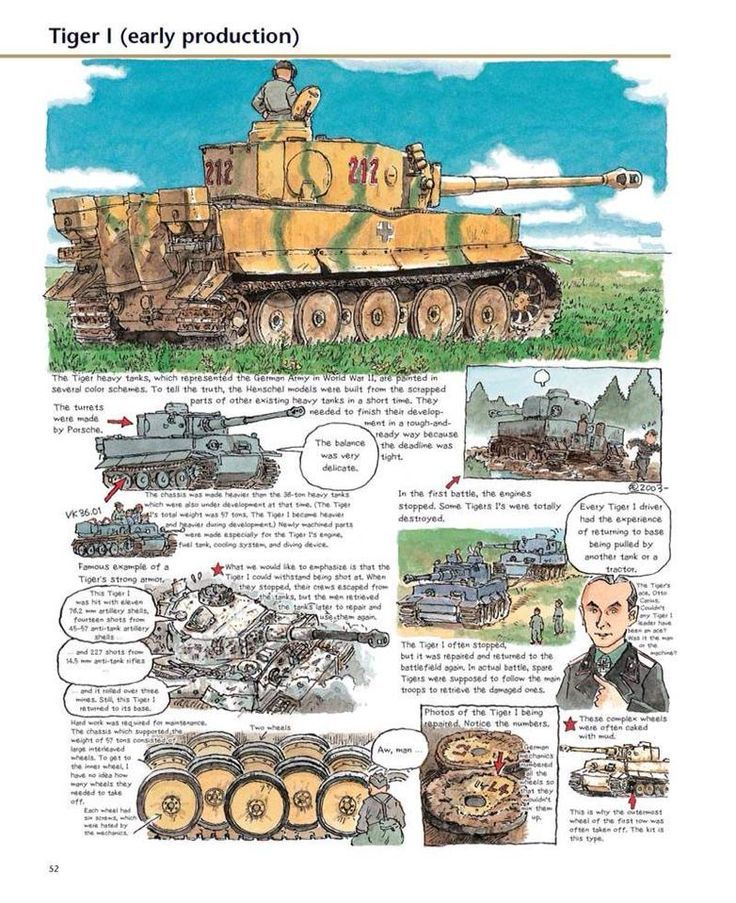 A1a5c3732d3c88fb6998947c3daa65edg 736903 ww2 german explore tiger tank battle tank and more publicscrutiny Choice Image