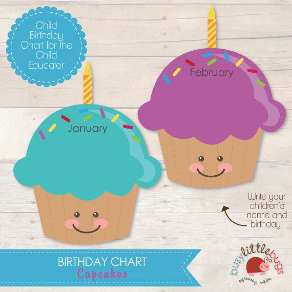 Cupcake Birthday Chart For Child Educators By