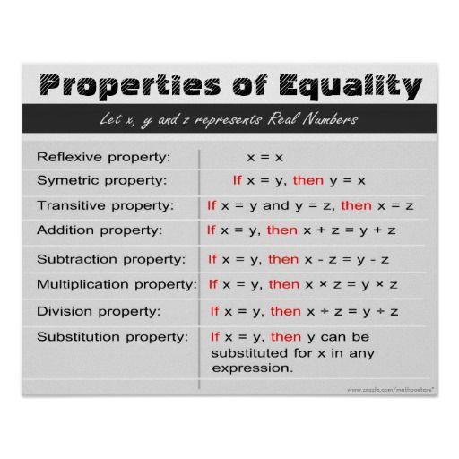 Properties Of Equality Math Poster Zazzle Com In 2021 Math Poster Basic Math Math Formulas