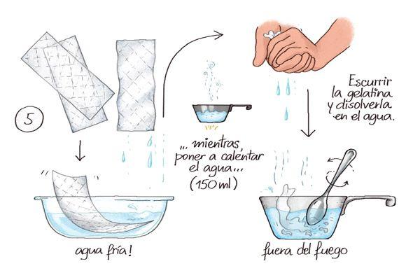 Cartoon Cooking: tarta