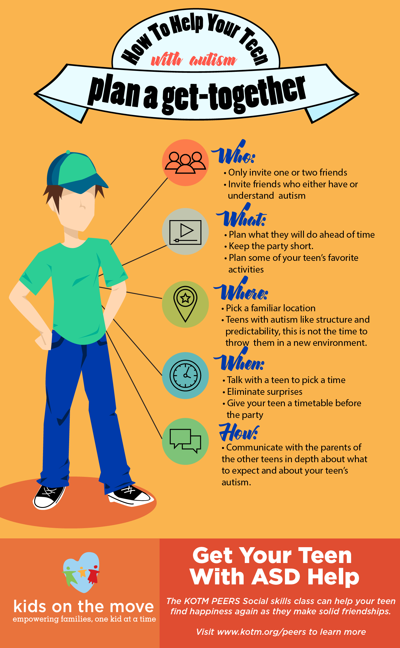 Pin By Kids On The Move On Teenagers And Autism
