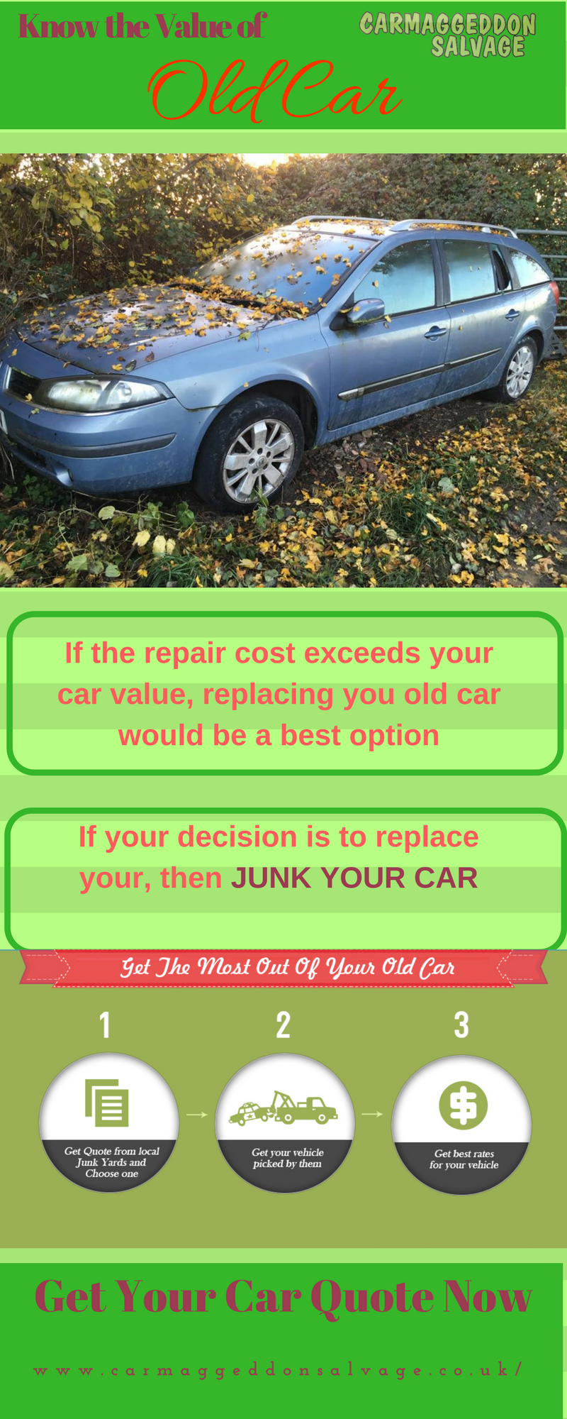 Sell my old car to scrapyard for earning best price | Scrap ...
