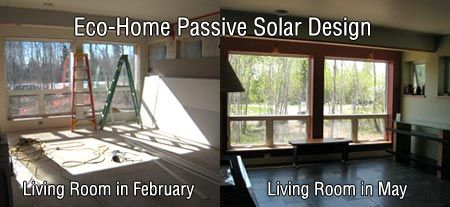 Example Of The Passive Solar Design In Eco Home