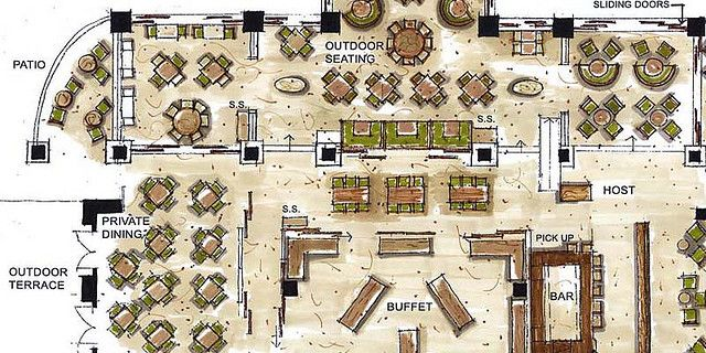 Restaurant consulting restaurants buffet and for Design your own restaurant floor plan