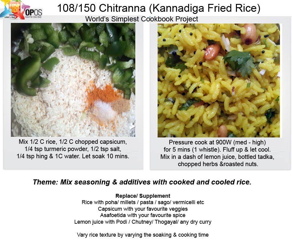 Chitranna - Opos Recipes | karnataka recipes | Pinterest | Google ...