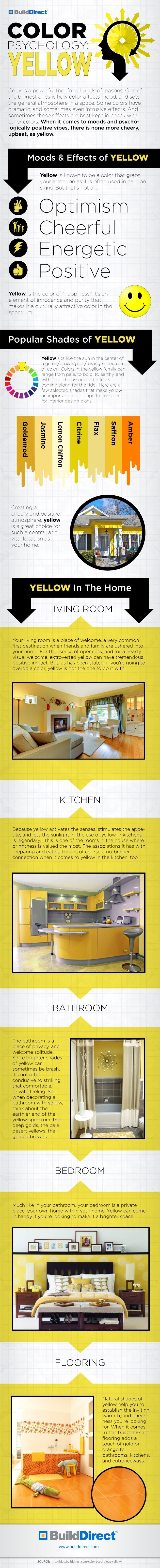 Psychology of the color yellow in your home decorating ...
