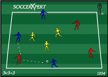 how to play keep away in soccer