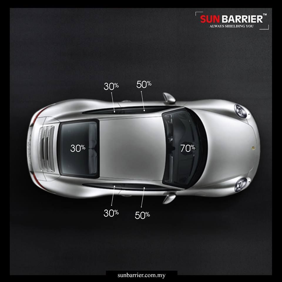 Did You Know The Current Permissible Vlt Darkness Lightness Levels For All Vehicles Are 70 For The Front Windscreen 5 Window Tint Film Window Film Car Ads