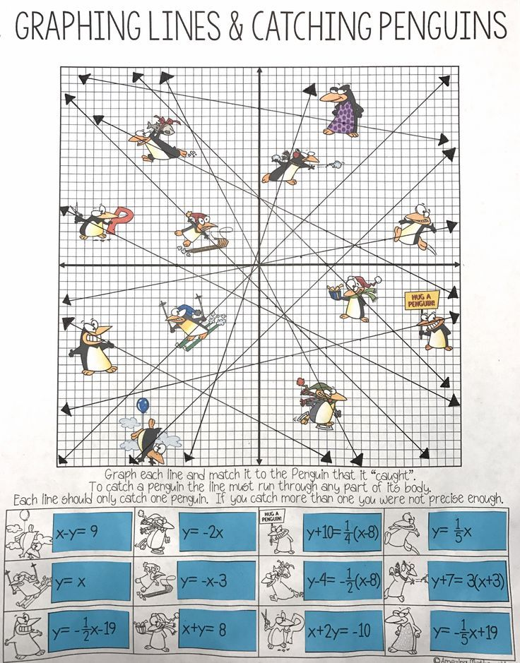 my algebra students loved this winter themed graphing lines worksheet i loved how it h secondary math resources grades 6 12 pinte - Graphing Linear Equations Worksheet