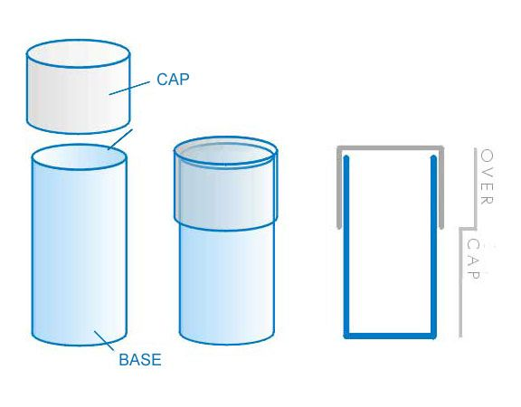 Chicago Paper Tube & Can Co: Over CapDiagram
