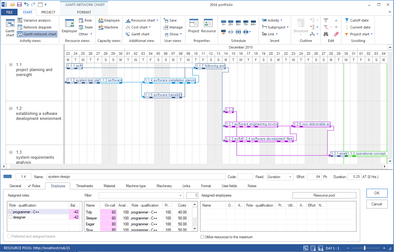24 Complex Activity Network Diagram Software Design Ideas Http Bookingritzcarlton Info 24 Complex Activity Network Diagram So Diagram Networking Gantt Chart