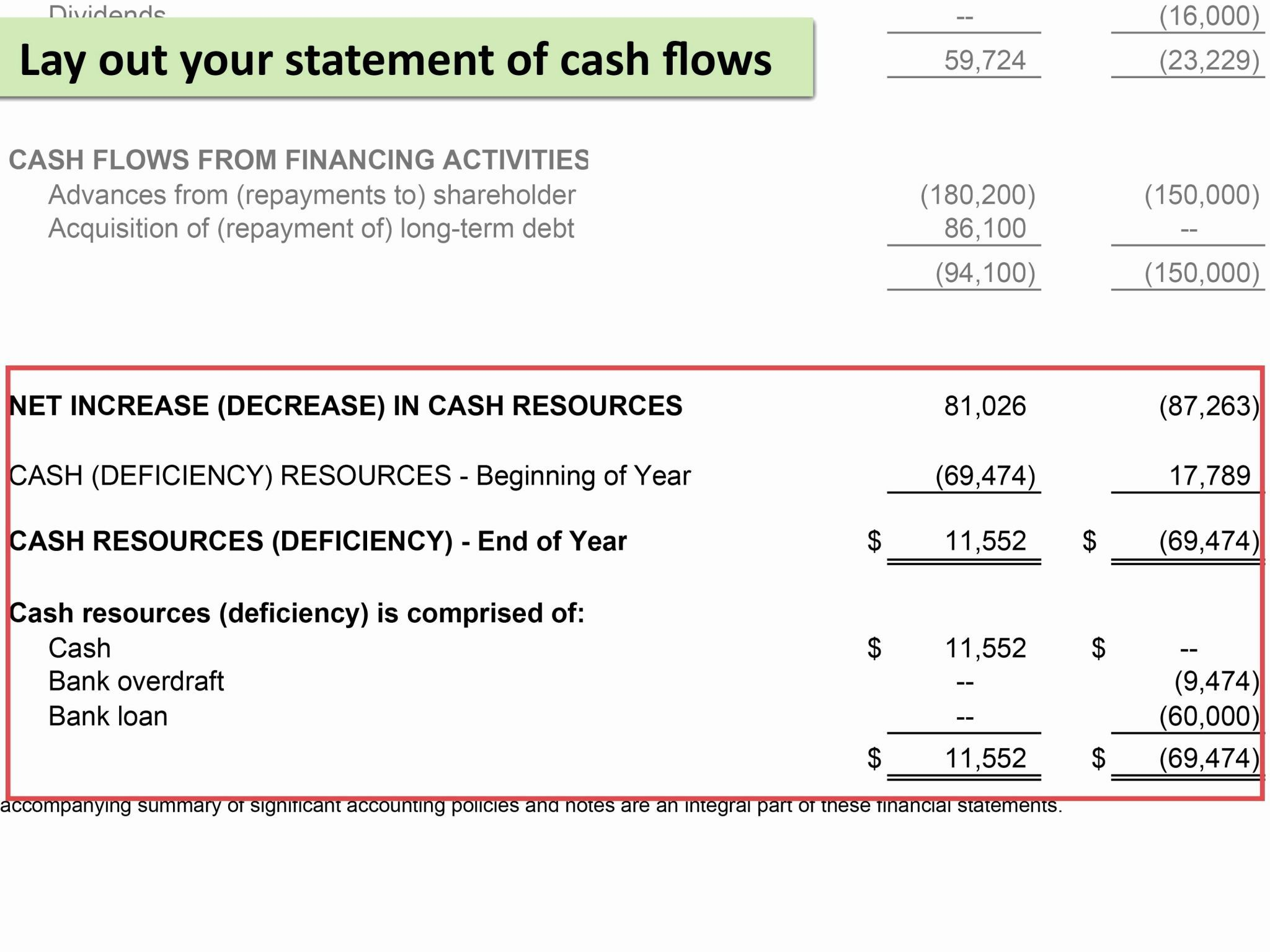 Sample Cash Flow Statement For Startup Business In