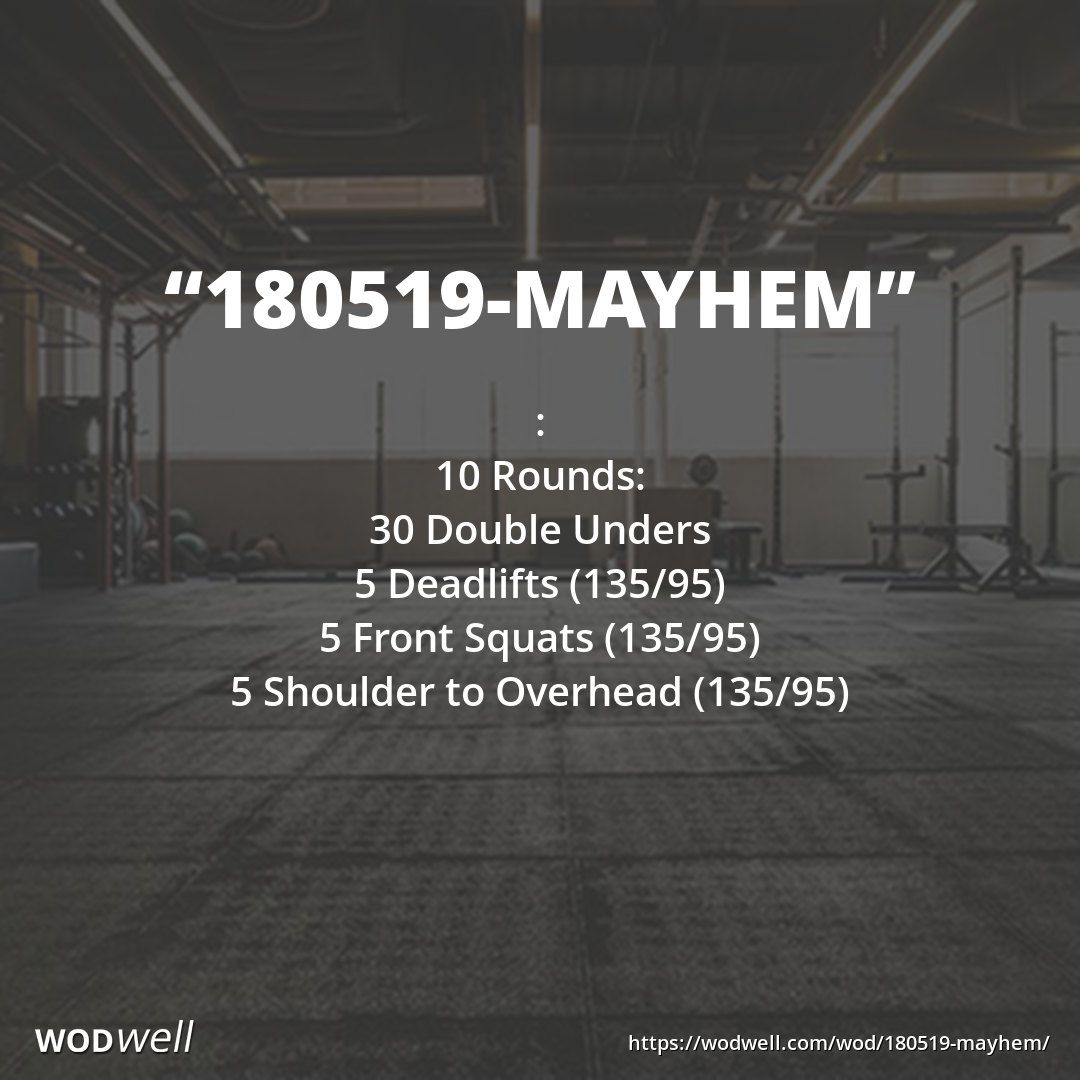 Pin by Tóth Norbert on Crossfit | Crossfit at home, Wod workout, Wod crossfit