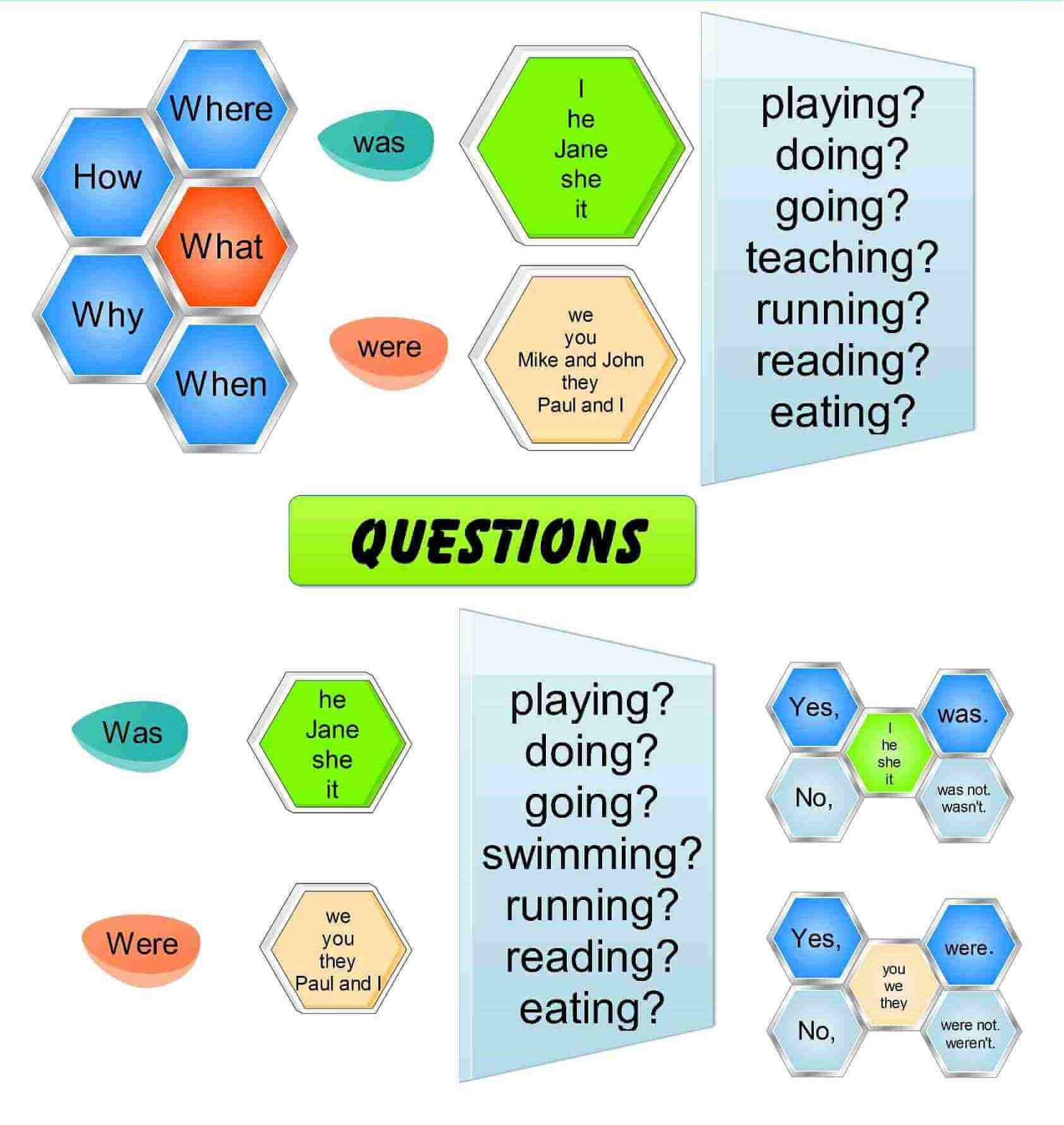 Grammar archives games to learn english