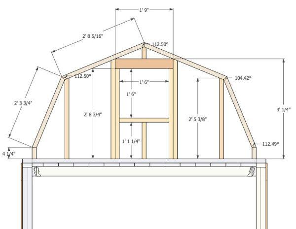 Micro Gambrel Plans Small Barn Plans House Plans Gambrel Roof