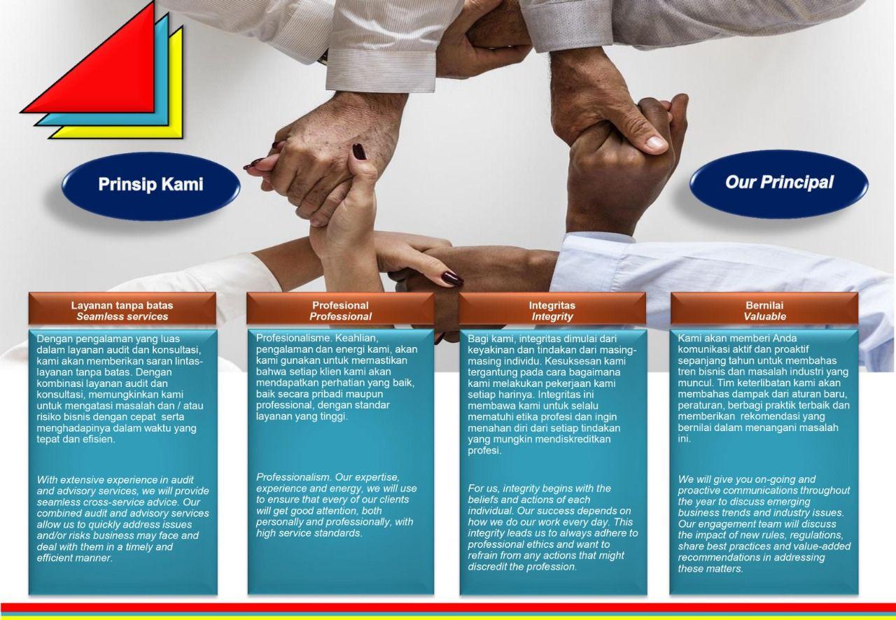 Daftar Konsultan Pajak Di Yogyakarta Yang Terpercaya Di 2021 Akuntansi Sistem Akuntansi Keuangan