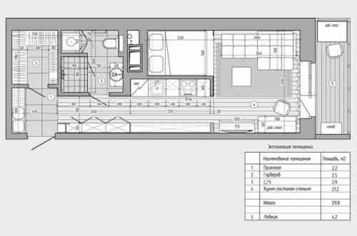 Aménager un studio  intérieurs design de moins de 30m2 - plan de maison design