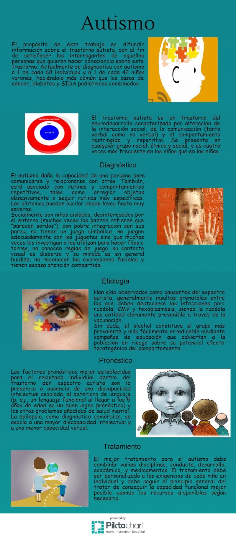 autismo en niñas diagnóstico de diabetes